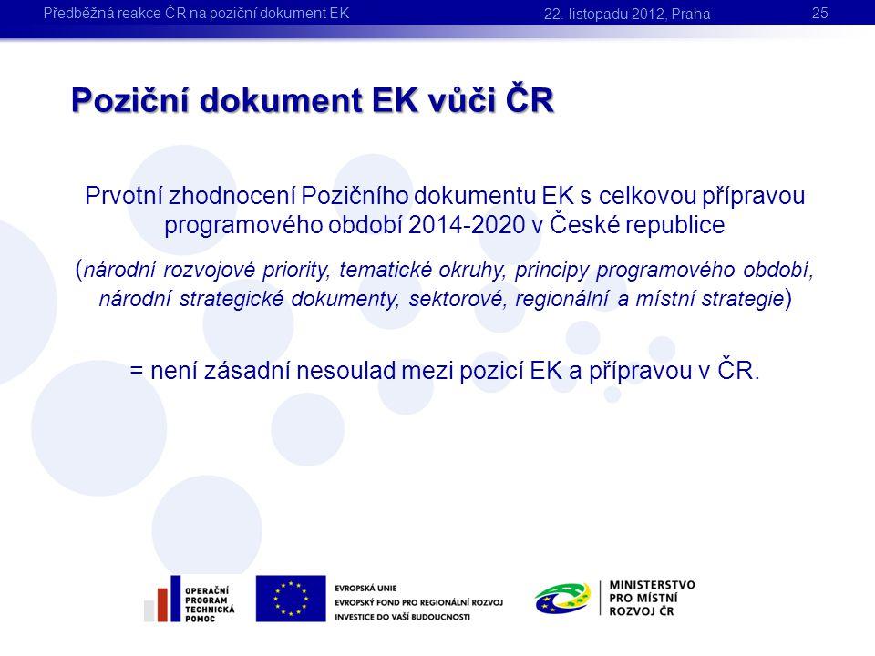 Poziční dokument EK vůči ČR Prvotní zhodnocení Pozičního dokumentu EK s celkovou přípravou programového období 2014-2020 v České republice ( národní r