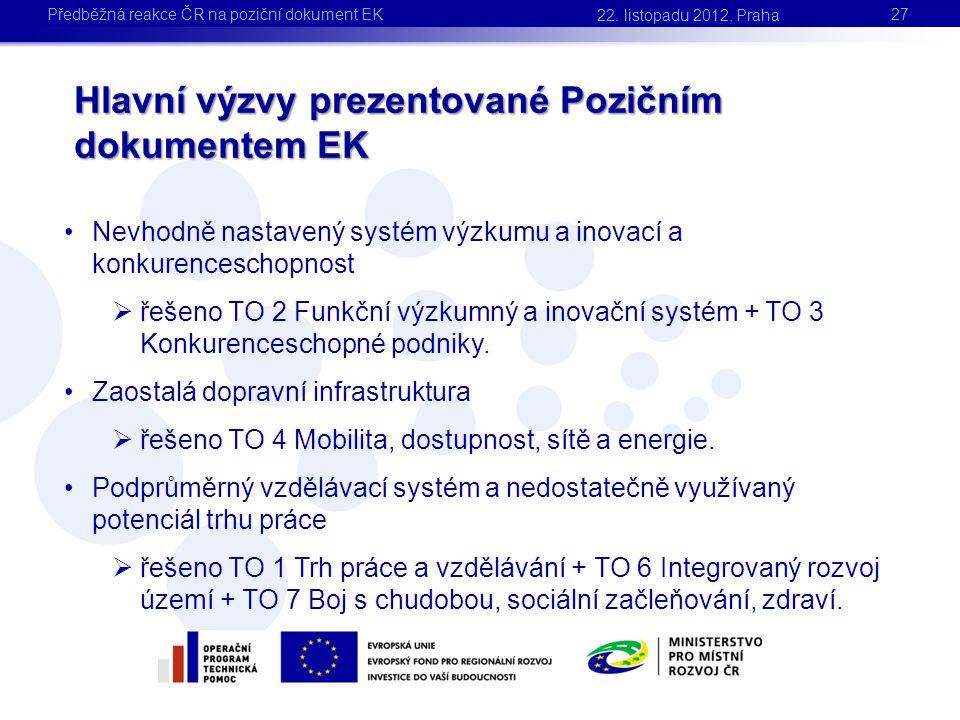 •Nevhodně nastavený systém výzkumu a inovací a konkurenceschopnost  řešeno TO 2 Funkční výzkumný a inovační systém + TO 3 Konkurenceschopné podniky.