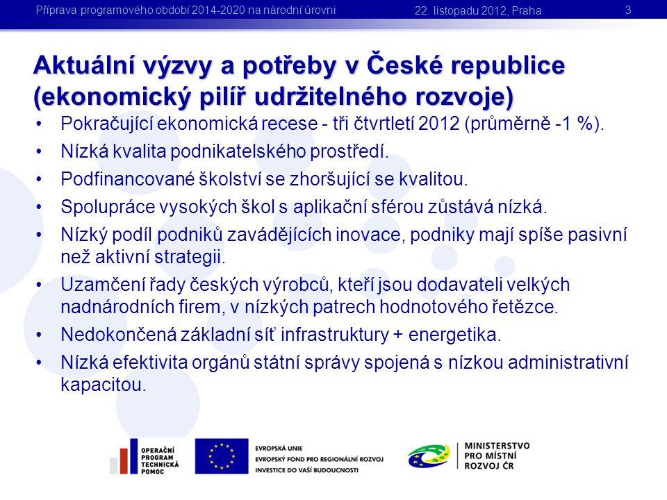 Aktuální výzvy a potřeby v České republice (ekonomický pilíř udržitelného rozvoje) 3 •Pokračující ekonomická recese - tři čtvrtletí 2012 (průměrně -1