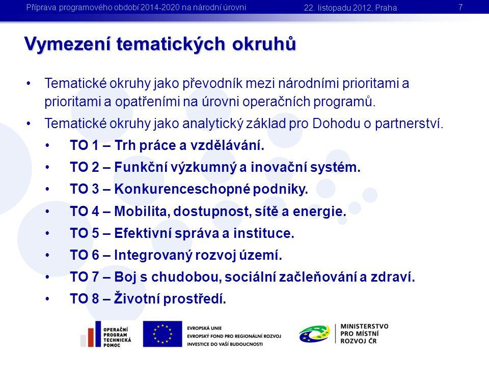 Stav příprav PRV 2014 - 2020 •Stávající struktura programu vychází z návrhu nařízení pro rozvoj venkova (bude aktualizována podle nových prováděcích předpisů, vodítek EK pro monitoring a hodnocení a veřejnou podporu …).