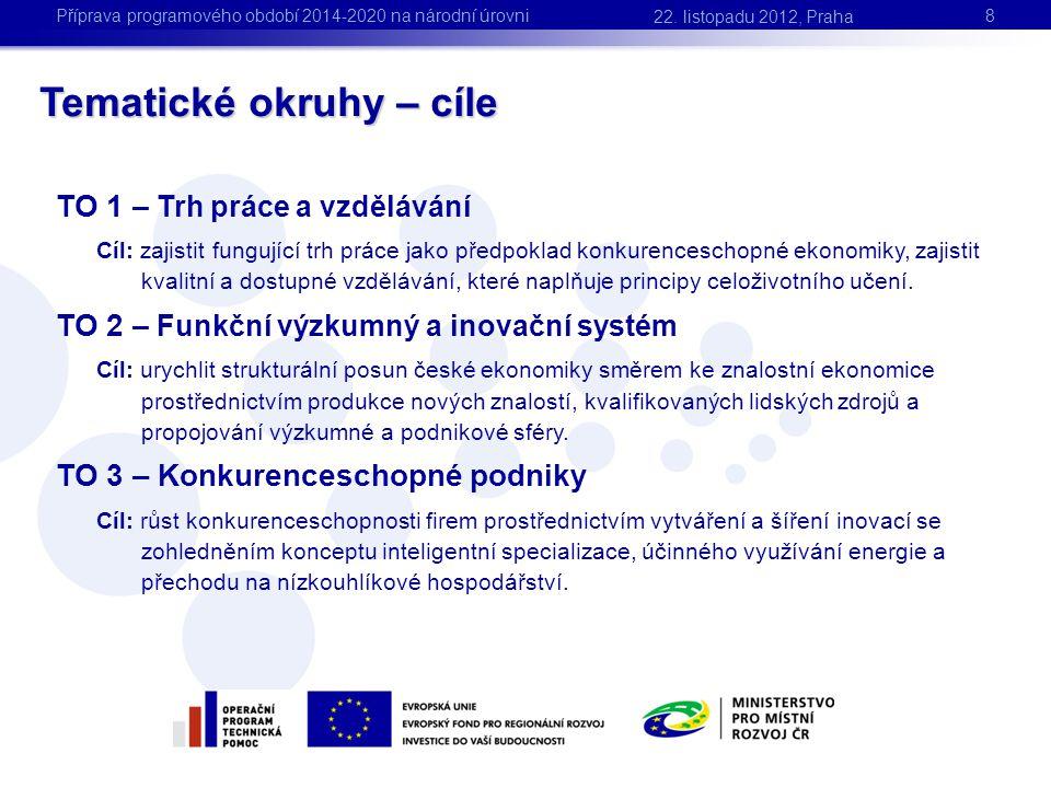 Tematické okruhy – cíle 8 TO 1 – Trh práce a vzdělávání Cíl: zajistit fungující trh práce jako předpoklad konkurenceschopné ekonomiky, zajistit kvalit