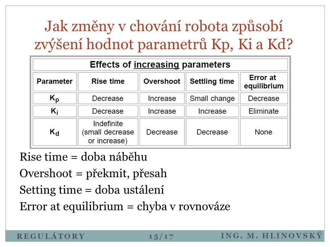 Rise time = doba náběhu Overshoot = překmit, přesah Setting time = doba ustálení Error at equilibrium = chyba v rovnováze Jak změny v chování robota z