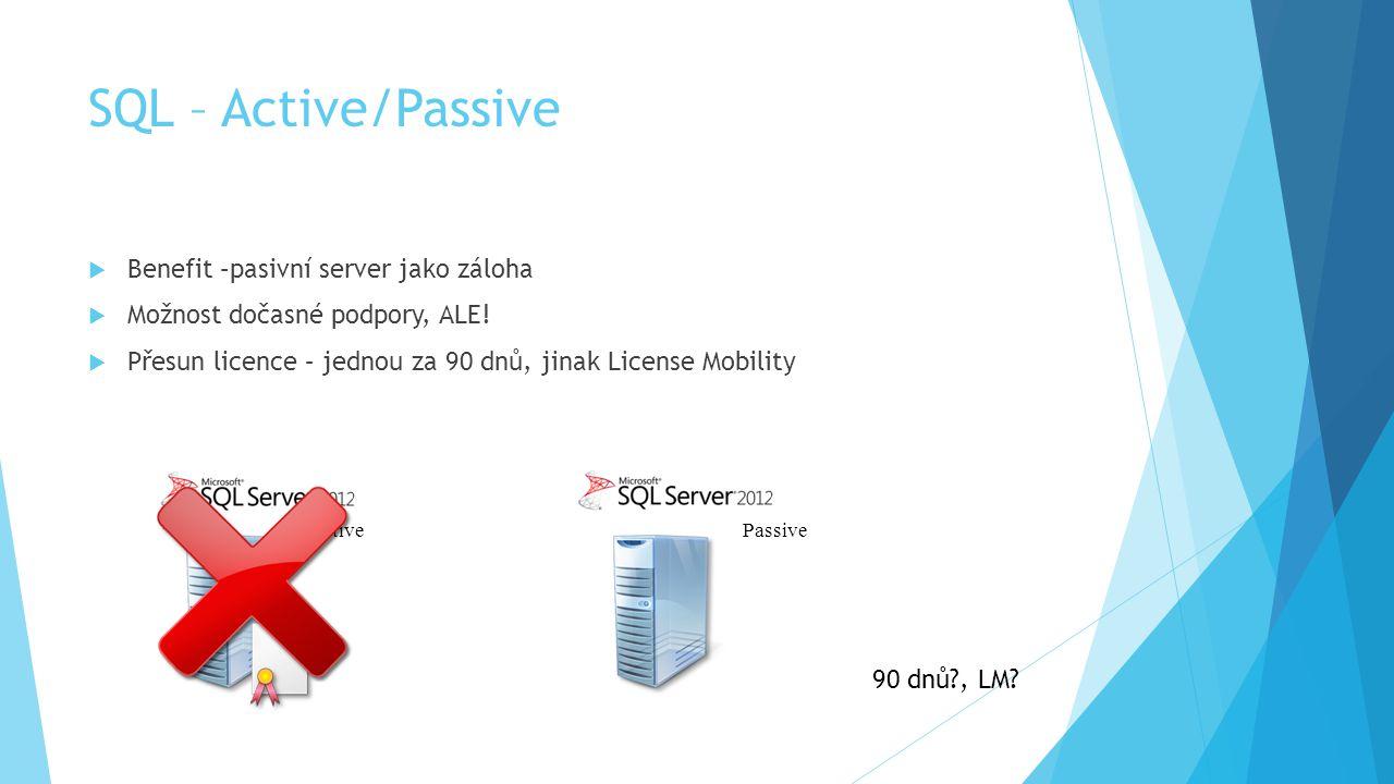 Passive SQL – Active/Passive  Benefit –pasivní server jako záloha  Možnost dočasné podpory, ALE.