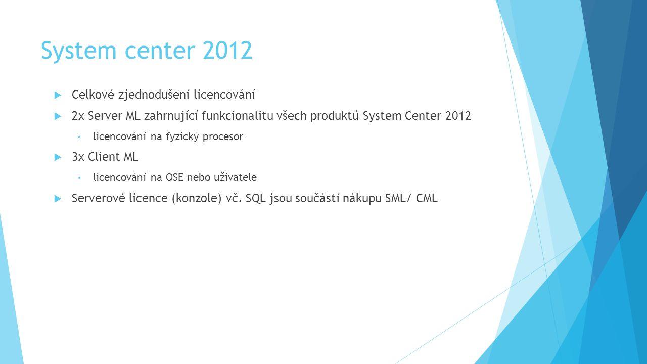 System center 2012  Celkové zjednodušení licencování  2x Server ML zahrnující funkcionalitu všech produktů System Center 2012 • licencování na fyzický procesor  3x Client ML • licencování na OSE nebo uživatele  Serverové licence (konzole) vč.