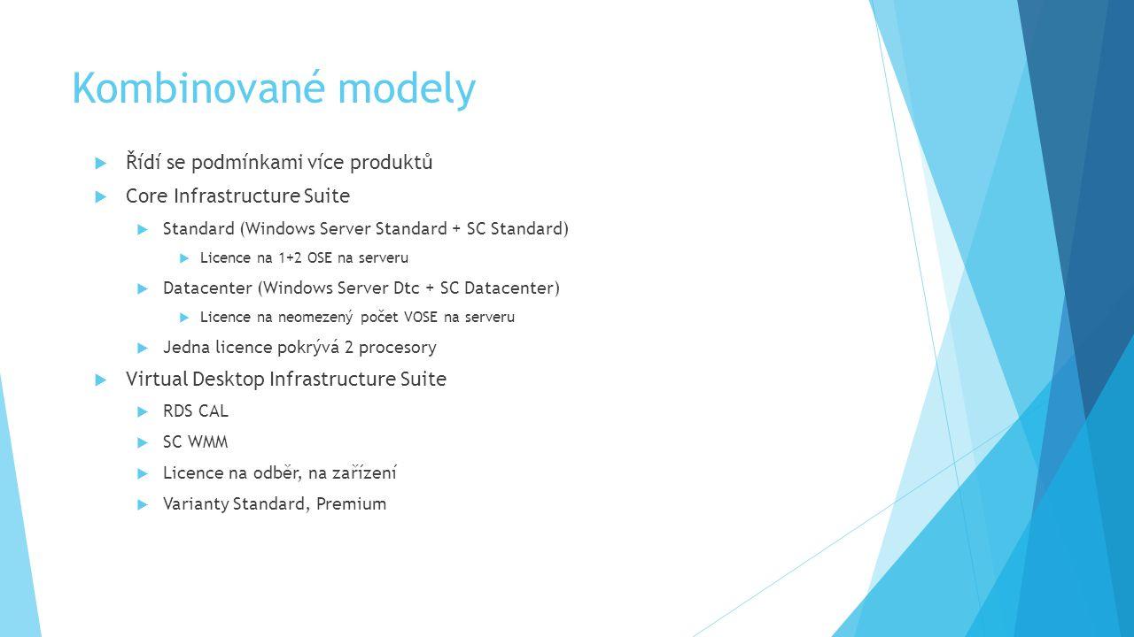  Řídí se podmínkami více produktů  Core Infrastructure Suite  Standard (Windows Server Standard + SC Standard)  Licence na 1+2 OSE na serveru  Datacenter (Windows Server Dtc + SC Datacenter)  Licence na neomezený počet VOSE na serveru  Jedna licence pokrývá 2 procesory  Virtual Desktop Infrastructure Suite  RDS CAL  SC WMM  Licence na odběr, na zařízení  Varianty Standard, Premium