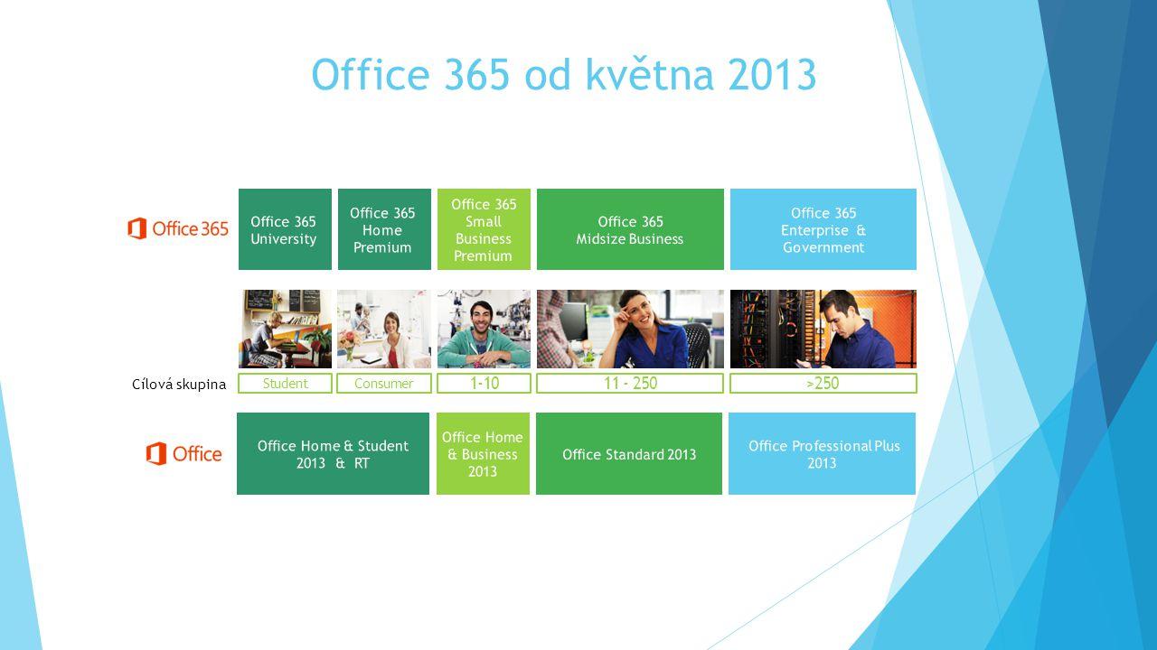 Office 365 od května 2013 Cílová skupina 1-10>25011 - 250 ConsumerStudent