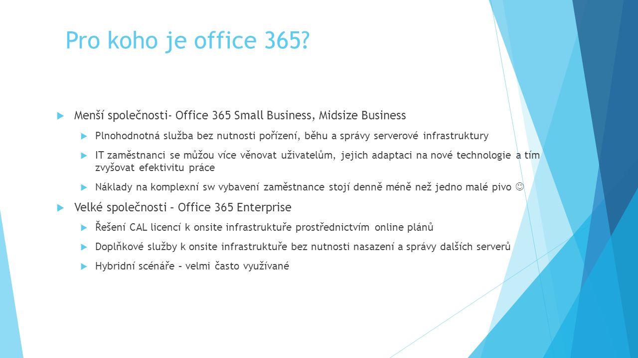 Pro koho je office 365.