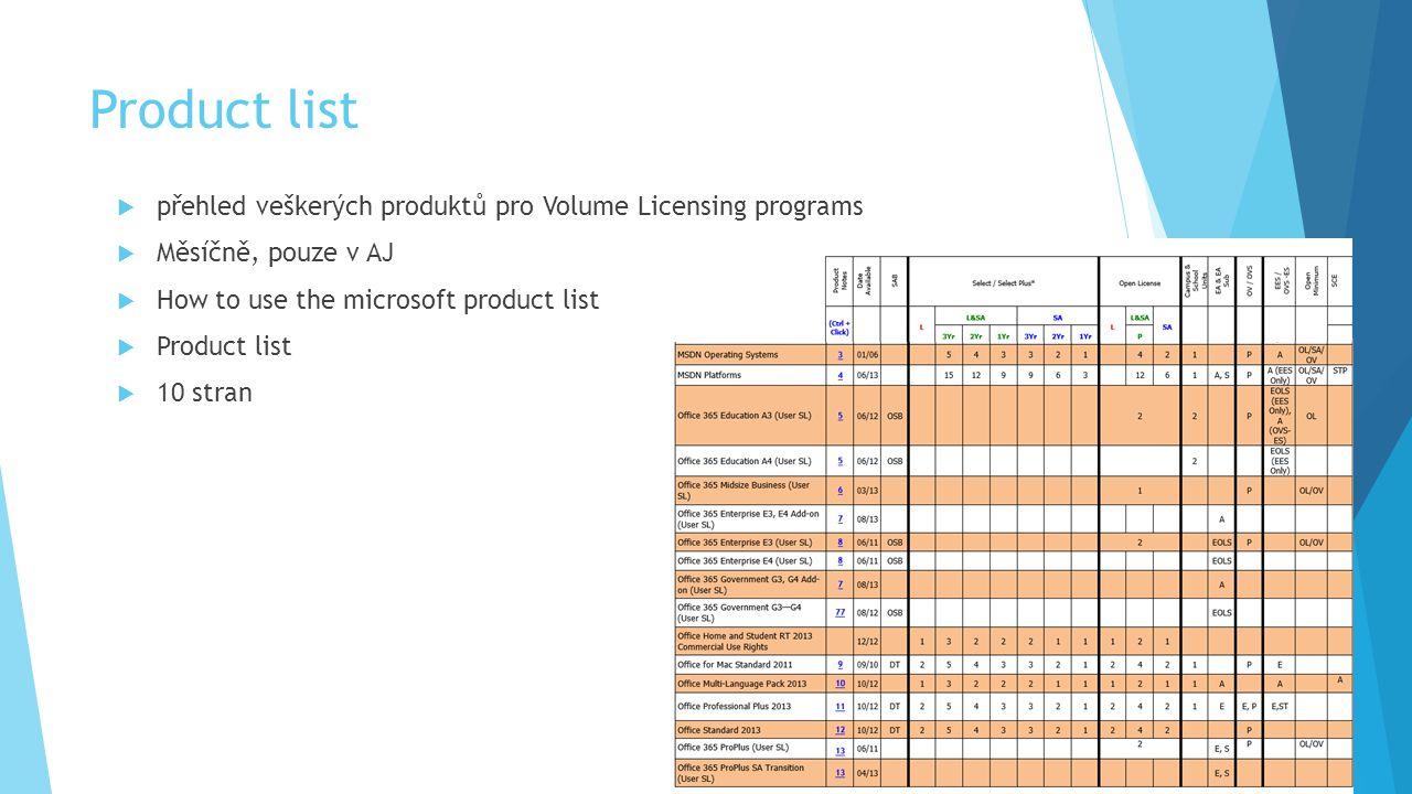 Product list  přehled veškerých produktů pro Volume Licensing programs  Měsíčně, pouze v AJ  How to use the microsoft product list  Product list  10 stran