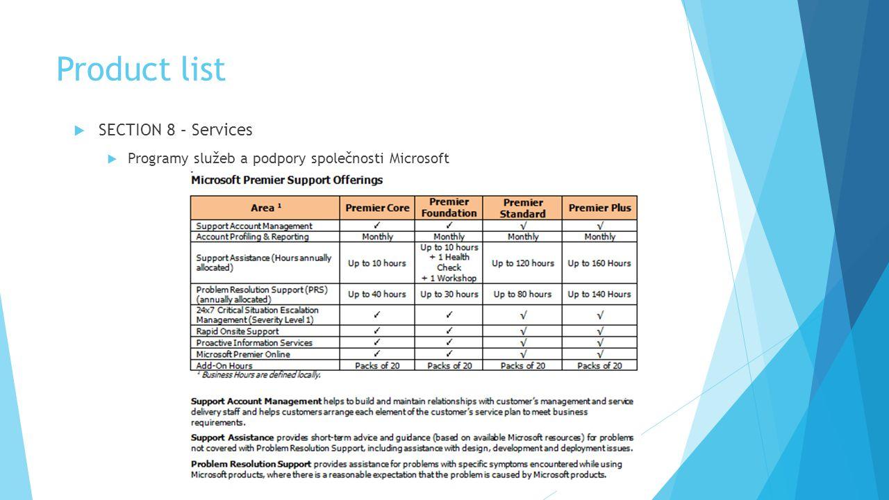 Product list  SECTION 8 – Services  Programy služeb a podpory společnosti Microsoft