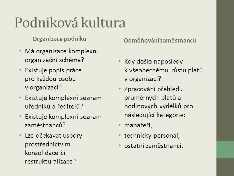 Podniková kultura Organizace podniku • Má organizace komplexní organizační schéma? • Existuje popis práce pro každou osobu v organizaci? • Existuje ko