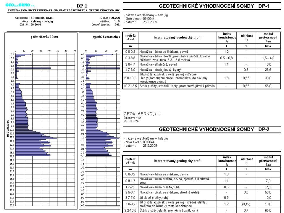 Průzkumné metody 10Zemní konstrukce 2011/2012 Nepřímá průzkumná díla: • penetrace => statická, dynamická, standardní