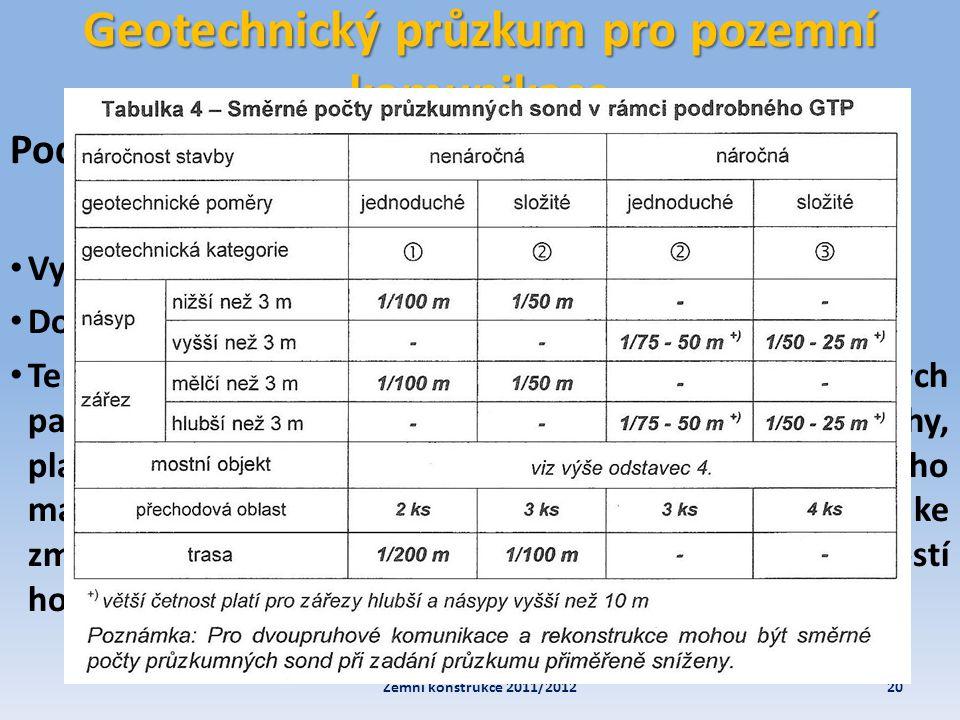 Geotechnický průzkum pro pozemní komunikace 20Zemní konstrukce 2011/2012 Podrobný průzkum: • Vychází se ze znalostí předchozích etap průzkumu • Doplní