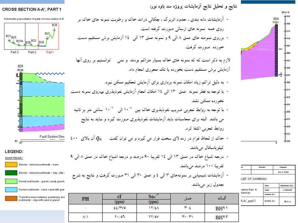 Geotechnický průzkum pro přehrady 28Zemní konstrukce 2011/2012 Výsledky: • ZZ • výsledky polních zkoušek • grafické přílohy