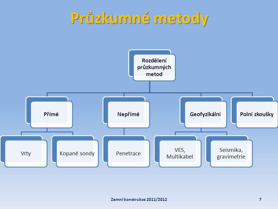 Průzkumné metody Rozdělení průzkumných metod PříméVrtyKopané sondyNepříméPenetraceGeofyzikální VES, Multikabel Seismika, gravimetrie Polní zkoušky 7Ze