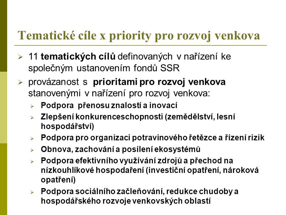 Tematické cíle x priority pro rozvoj venkova  11 tematických cílů definovaných v nařízení ke společným ustanovením fondů SSR  provázanost s priorita