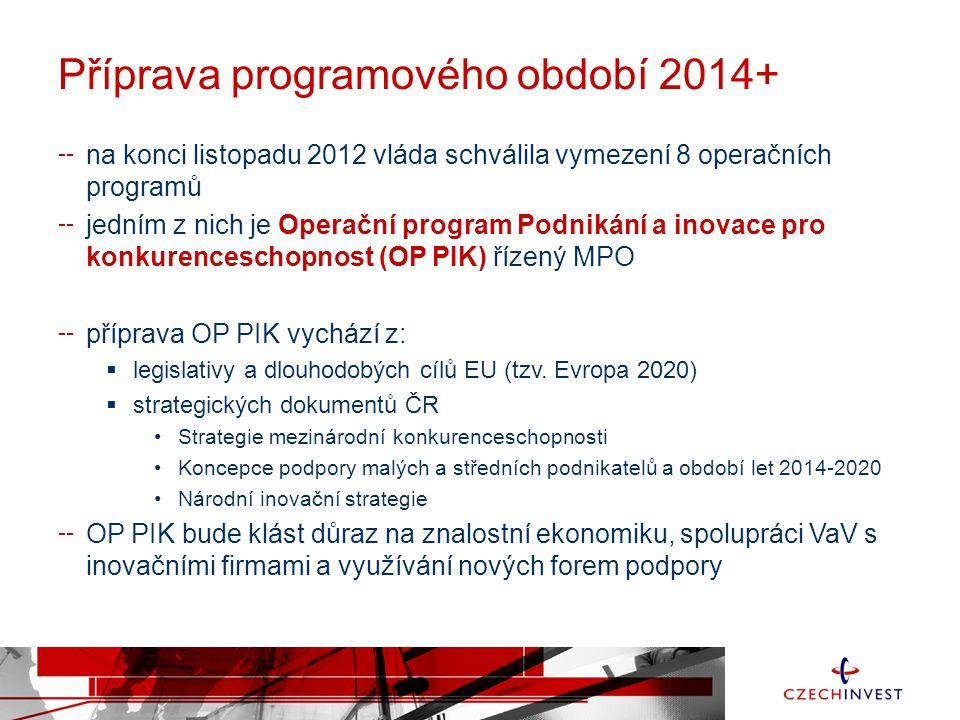 Příprava programového období 2014+ na konci listopadu 2012 vláda schválila vymezení 8 operačních programů jedním z nich je Operační program Podnikání a inovace pro konkurenceschopnost (OP PIK) řízený MPO příprava OP PIK vychází z:  legislativy a dlouhodobých cílů EU (tzv.