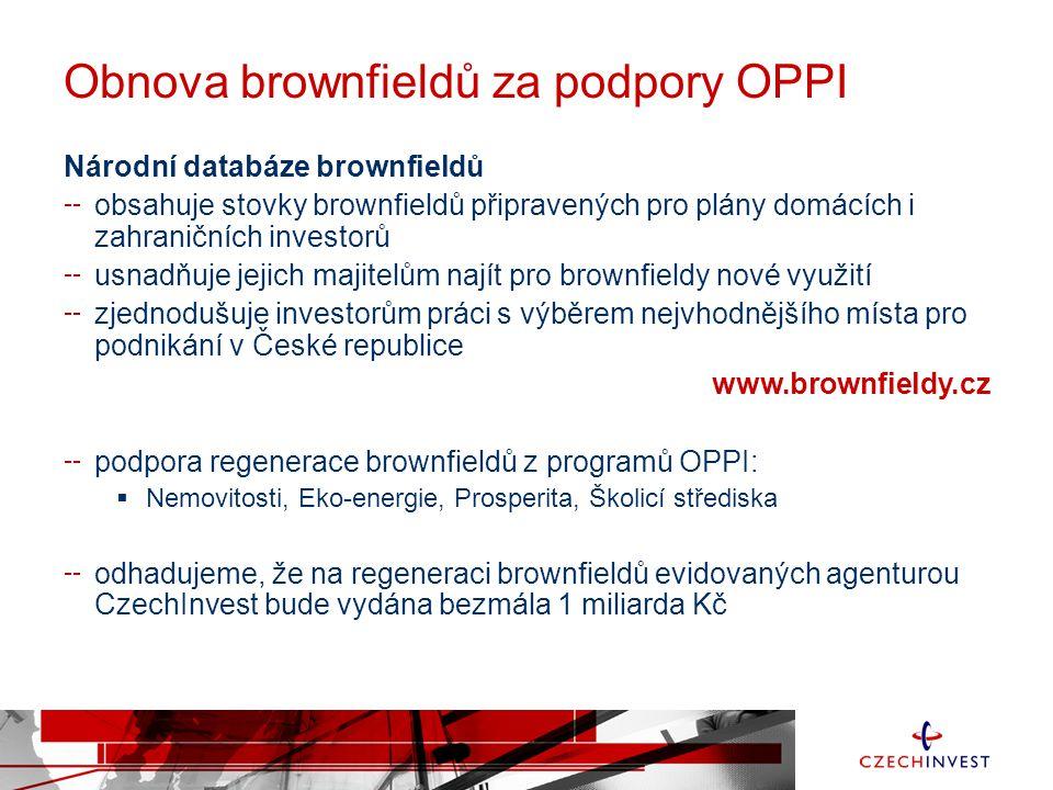Obnova brownfieldů za podpory OPPI Národní databáze brownfieldů obsahuje stovky brownfieldů připravených pro plány domácích i zahraničních investorů usnadňuje jejich majitelům najít pro brownfieldy nové využití zjednodušuje investorům práci s výběrem nejvhodnějšího místa pro podnikání v České republice www.brownfieldy.cz podpora regenerace brownfieldů z programů OPPI:  Nemovitosti, Eko-energie, Prosperita, Školicí střediska odhadujeme, že na regeneraci brownfieldů evidovaných agenturou CzechInvest bude vydána bezmála 1 miliarda Kč