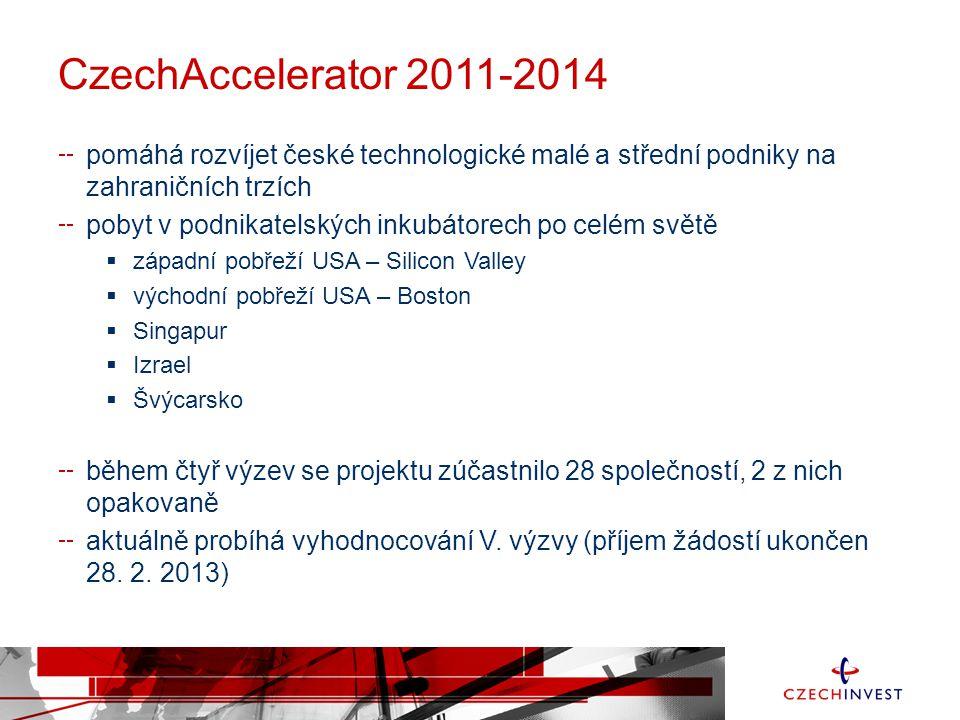 CzechAccelerator 2011-2014 pomáhá rozvíjet české technologické malé a střední podniky na zahraničních trzích pobyt v podnikatelských inkubátorech po celém světě  západní pobřeží USA – Silicon Valley  východní pobřeží USA – Boston  Singapur  Izrael  Švýcarsko během čtyř výzev se projektu zúčastnilo 28 společností, 2 z nich opakovaně aktuálně probíhá vyhodnocování V.