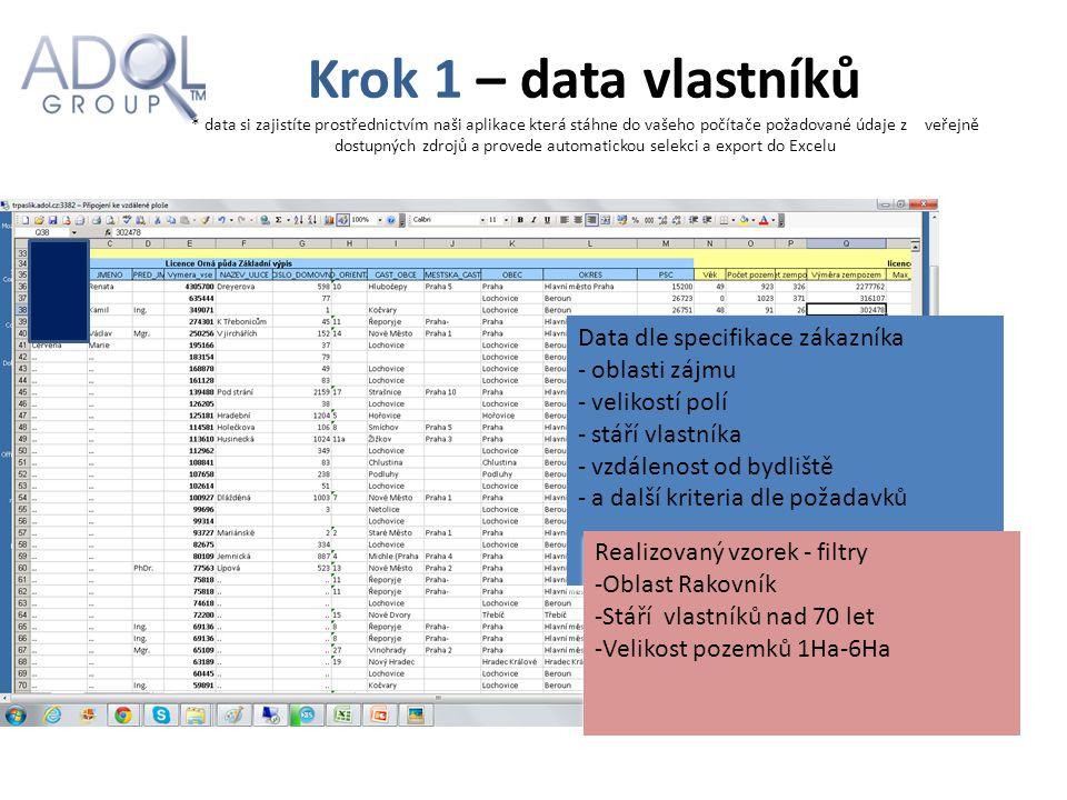 Krok 1 – data vlastníků * data si zajistíte prostřednictvím naši aplikace která stáhne do vašeho počítače požadované údaje z veřejně dostupných zdrojů a provede automatickou selekci a export do Excelu Data dle specifikace zákazníka - oblasti zájmu - velikostí polí - stáří vlastníka - vzdálenost od bydliště - a další kriteria dle požadavků Data dle specifikace zákazníka - oblasti zájmu - velikostí polí - stáří vlastníka - vzdálenost od bydliště - a další kriteria dle požadavků Realizovaný vzorek - filtry -Oblast Rakovník -Stáří vlastníků nad 70 let -Velikost pozemků 1Ha-6Ha Realizovaný vzorek - filtry -Oblast Rakovník -Stáří vlastníků nad 70 let -Velikost pozemků 1Ha-6Ha