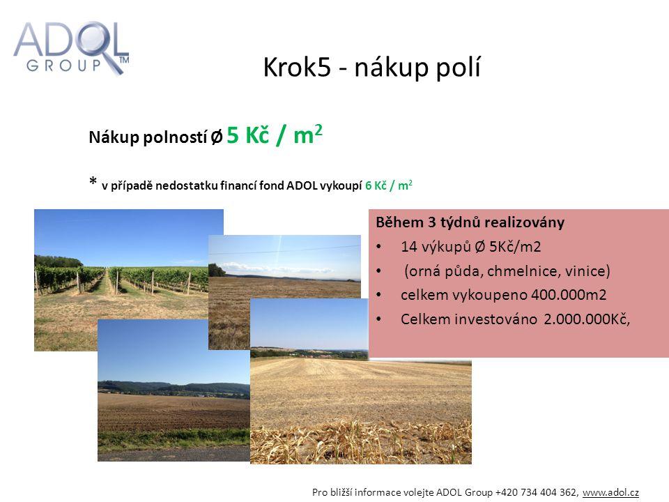 Krok5 - nákup polí Nákup polností Ø 5 Kč / m 2 * v případě nedostatku financí fond ADOL vykoupí 6 Kč / m 2 Během 3 týdnů realizovány • 14 výkupů Ø 5Kč/m2 • (orná půda, chmelnice, vinice) • celkem vykoupeno 400.000m2 • Celkem investováno 2.000.000Kč, Během 3 týdnů realizovány • 14 výkupů Ø 5Kč/m2 • (orná půda, chmelnice, vinice) • celkem vykoupeno 400.000m2 • Celkem investováno 2.000.000Kč, Pro bližší informace volejte ADOL Group +420 734 404 362, www.adol.cz