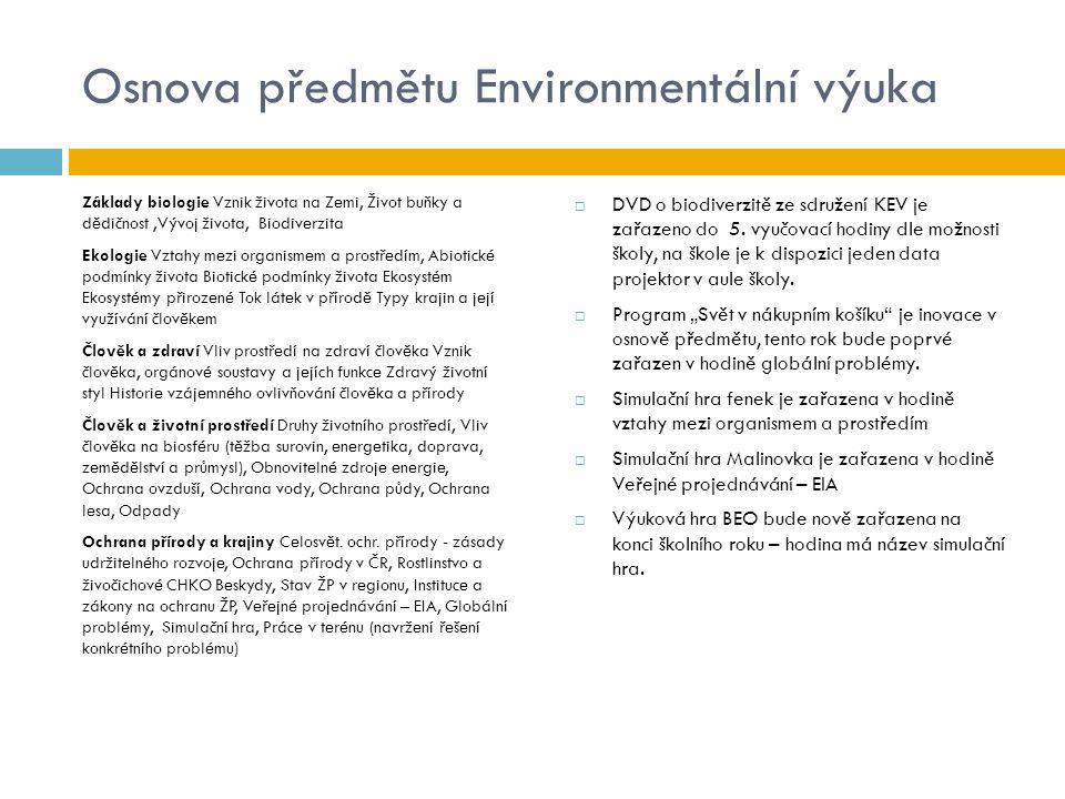 Osnova předmětu Environmentální výuka  DVD o biodiverzitě ze sdružení KEV je zařazeno do 5. vyučovací hodiny dle možnosti školy, na škole je k dispoz