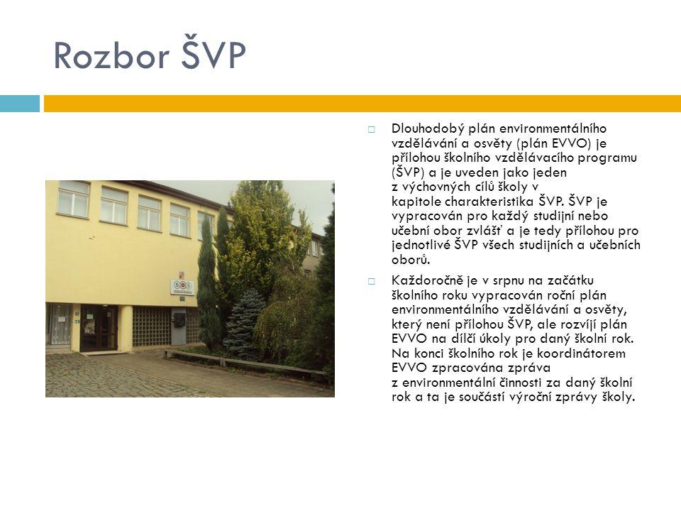 Rozbor ŠVP  Dlouhodobý plán environmentálního vzdělávání a osvěty (plán EVVO) je přílohou školního vzdělávacího programu (ŠVP) a je uveden jako jeden