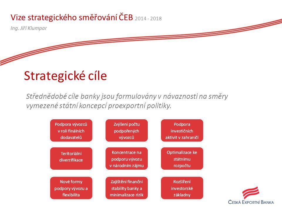 Vize strategického směřování ČEB 2014 - 2018 Střednědobé cíle banky jsou formulovány v návaznosti na směry vymezené státní koncepcí proexportní politiky.