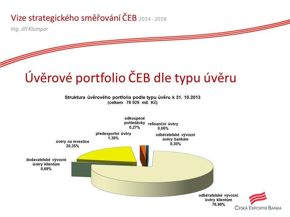Vize strategického směřování ČEB 2014 - 2018 Úvěrové portfolio ČEB dle sektorů Ing. Jiří Klumpar