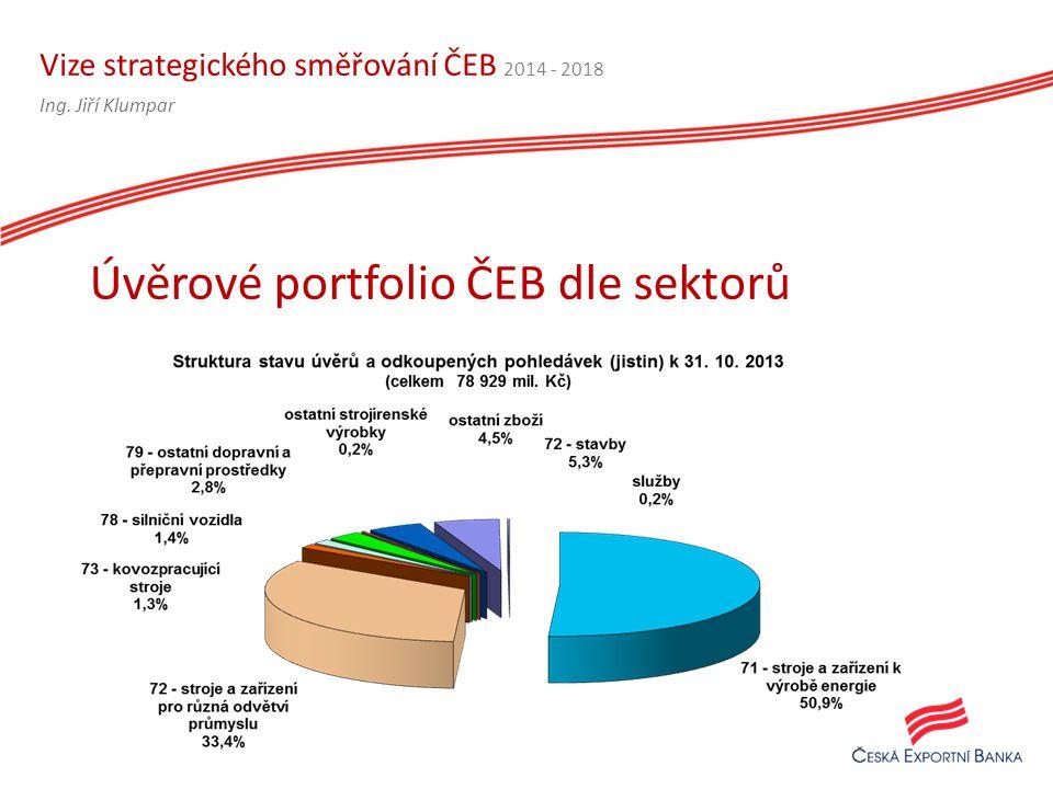 Vize strategického směřování ČEB 2014 - 2018 Úvěrové portfolio ČEB dle teritorií Ing. Jiří Klumpar