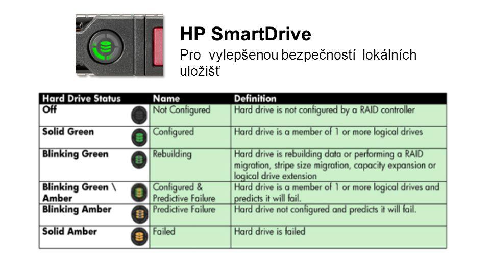 Pro vylepšenou bezpečností lokálních uložišť HP SmartDrive