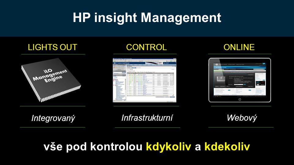 Integrovaný CONTROL HP insight Management Infrastrukturní ONLINE Webový LIGHTS OUT vše pod kontrolou kdykoliv a kdekoliv