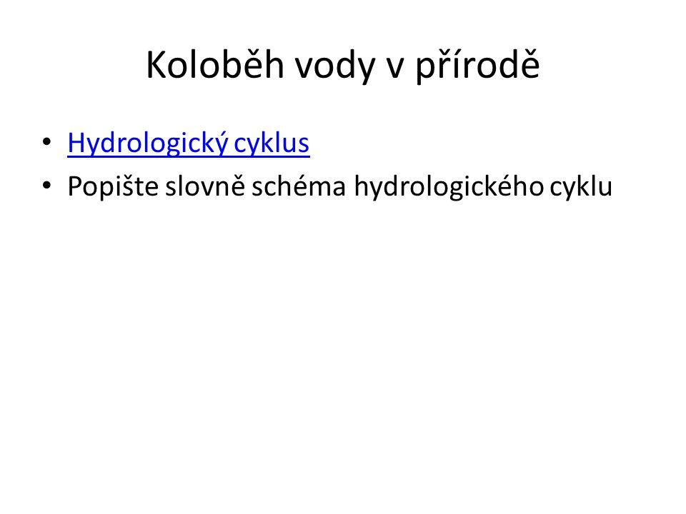 Koloběh vody v přírodě • Hydrologický cyklus Hydrologický cyklus • Popište slovně schéma hydrologického cyklu