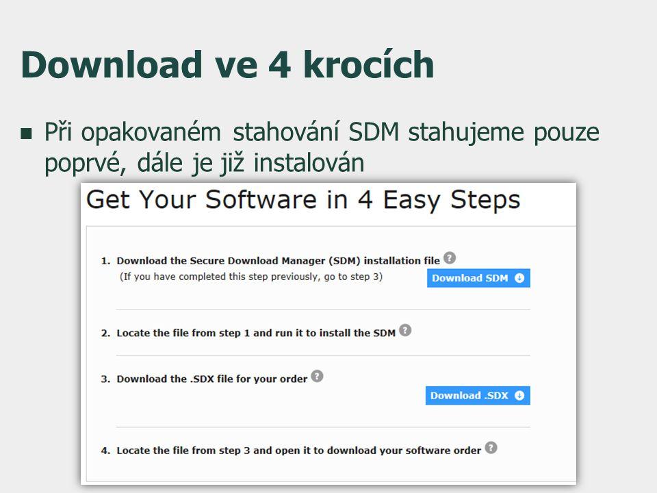 Download ve 4 krocích  Při opakovaném stahování SDM stahujeme pouze poprvé, dále je již instalován