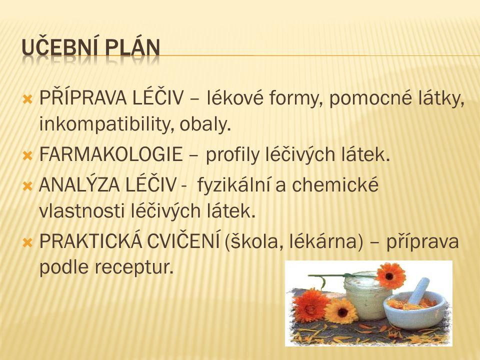  PŘÍPRAVA LÉČIV – lékové formy, pomocné látky, inkompatibility, obaly.  FARMAKOLOGIE – profily léčivých látek.  ANALÝZA LÉČIV - fyzikální a chemick