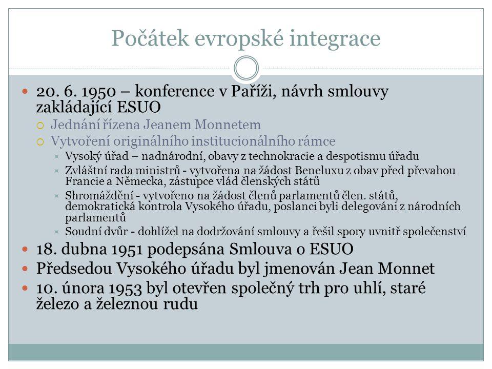 Počátek evropské integrace  20.6.