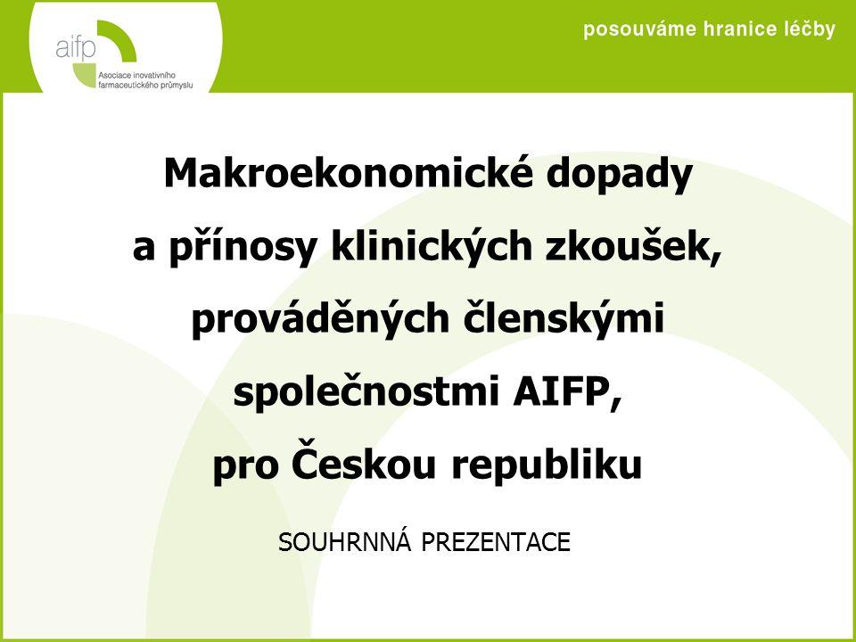Cíl studie: •Cílem studie bylo zjistit, jaké mají klinické zkoušky realizované členskými společnostmi AIFP makroekonomické dopady a přínosy pro oblast zdravotnictví ČR i širokou veřejnost.