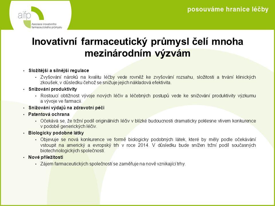 Inovativní farmaceutický průmysl čelí mnoha mezinárodním výzvám • Složitější a silnější regulace • Zvyšování nároků na kvalitu léčby vede rovněž ke zv