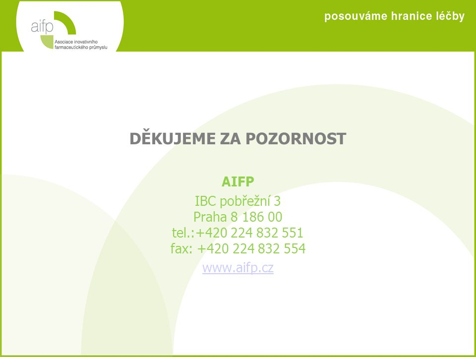 DĚKUJEME ZA POZORNOST AIFP IBC pobřežní 3 Praha 8 186 00 tel.:+420 224 832 551 fax: +420 224 832 554 www.aifp.cz