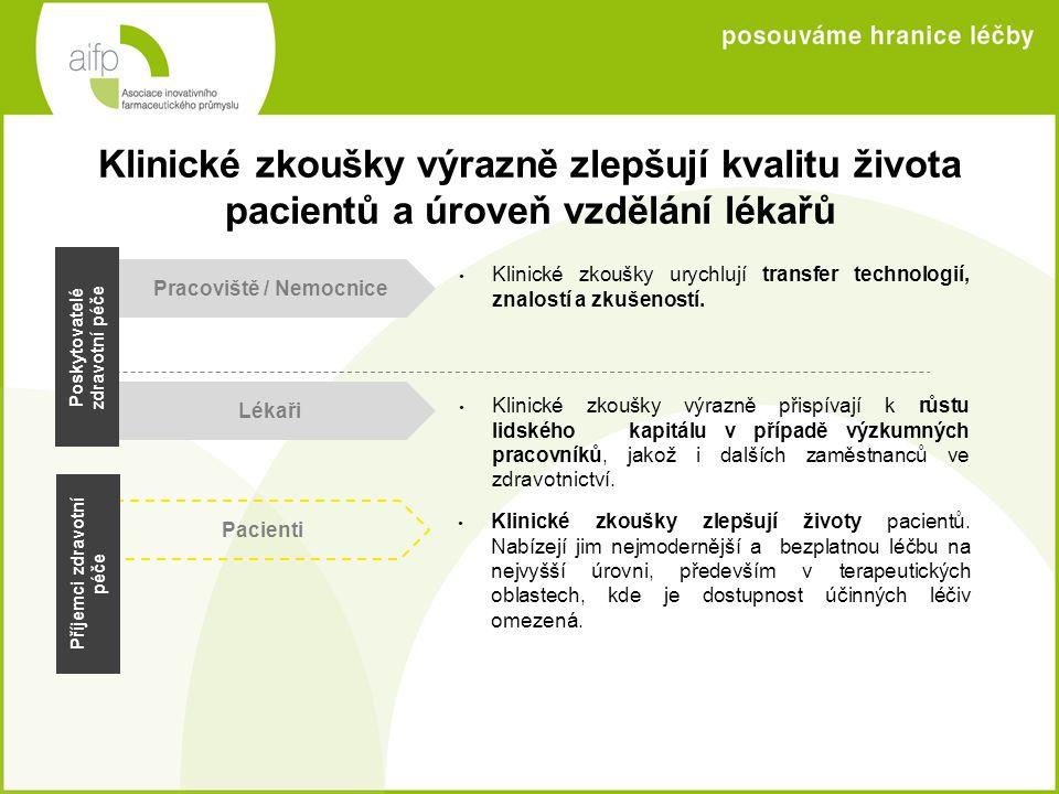 Příležitosti pro inovativní farmaceutický průmysl v České republice • Pozice České republiky, jakožto lídra v oblasti klinických zkoušek na evropském trhu, je ohrožena z důvodu nových příležitostí v rychle se rozvíjejících, především východních zemích.