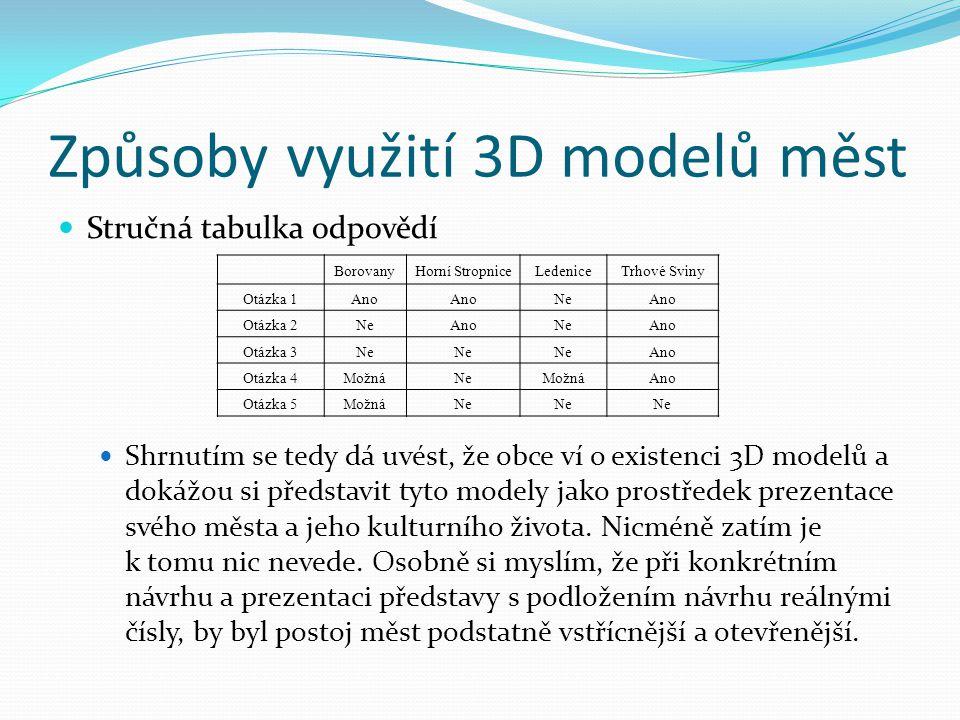 Způsoby využití 3D modelů měst  Stručná tabulka odpovědí  Shrnutím se tedy dá uvést, že obce ví o existenci 3D modelů a dokážou si představit tyto m