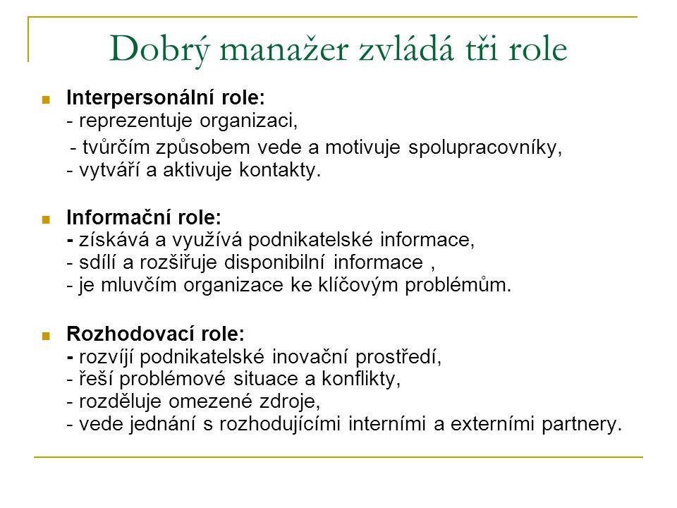Dobrý manažer zvládá tři role  Interpersonální role: - reprezentuje organizaci, - tvůrčím způsobem vede a motivuje spolupracovníky, - vytváří a aktivuje kontakty.