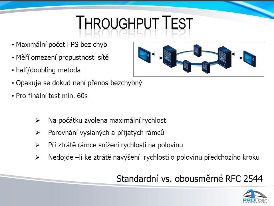 • Maximální počet FPS bez chyb • Měří omezení propustnosti sítě • half/doubling metoda • Opakuje se dokud není přenos bezchybný • Pro finální test min