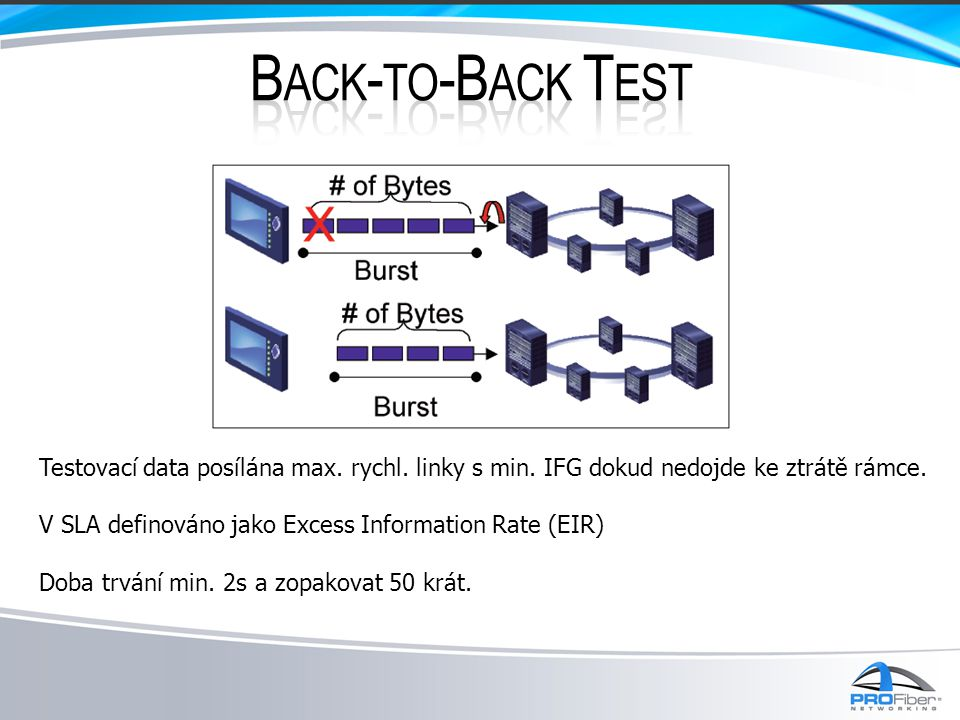 Testovací data posílána max. rychl. linky s min. IFG dokud nedojde ke ztrátě rámce. V SLA definováno jako Excess Information Rate (EIR) Doba trvání mi