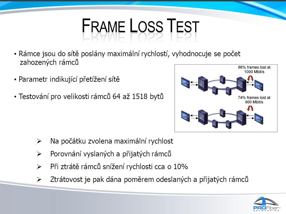• Rámce jsou do sítě poslány maximální rychlostí, vyhodnocuje se počet zahozených rámců • Parametr indikující přetížení sítě • Testování pro velikosti
