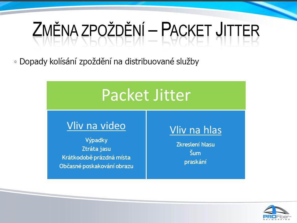 Packet Jitter Vliv na video Výpadky Ztráta jasu Krátkodobě prázdná místa Občasné poskakování obrazu Vliv na hlas Zkreslení hlasu Šum praskání ◦ Dopady kolísání zpoždění na distribuované služby