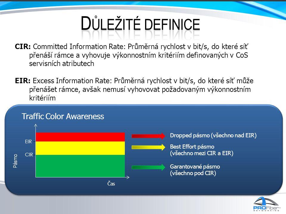 CIR: Committed Information Rate: Průměrná rychlost v bit/s, do které síť přenáší rámce a vyhovuje výkonnostním kritériím definovaných v CoS servisních