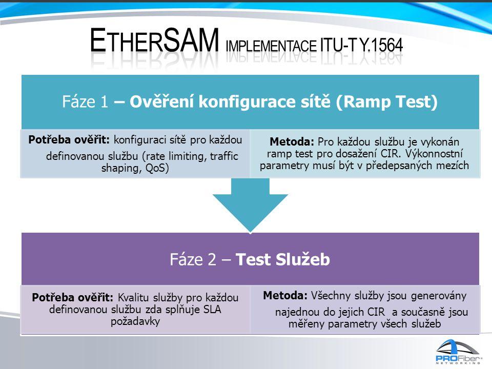 Fáze 2 – Test Služeb Potřeba ověřit: Kvalitu služby pro každou definovanou službu zda splňuje SLA požadavky Metoda: Všechny služby jsou generovány najednou do jejich CIR a současně jsou měřeny parametry všech služeb Fáze 1 – Ověření konfigurace sítě (Ramp Test) Potřeba ověřit: konfiguraci sítě pro každou definovanou službu (rate limiting, traffic shaping, QoS) Metoda: Pro každou službu je vykonán ramp test pro dosažení CIR.