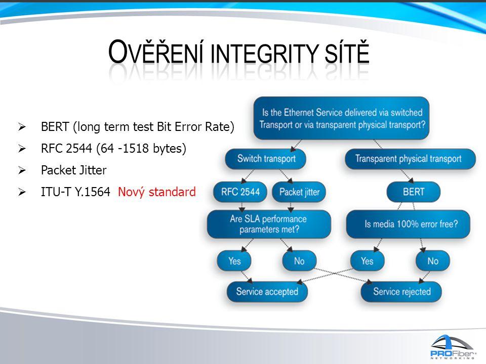  BERT (long term test Bit Error Rate)  RFC 2544 (64 -1518 bytes)  Packet Jitter  ITU-T Y.1564 Nový standard