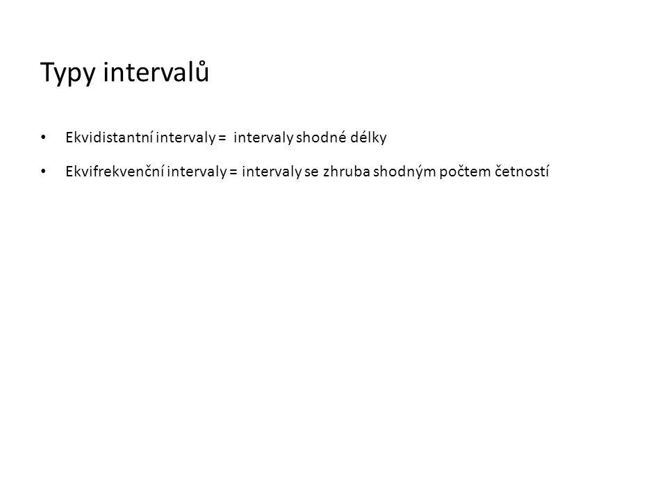 Typy intervalů • Ekvidistantní intervaly = intervaly shodné délky • Ekvifrekvenční intervaly = intervaly se zhruba shodným počtem četností