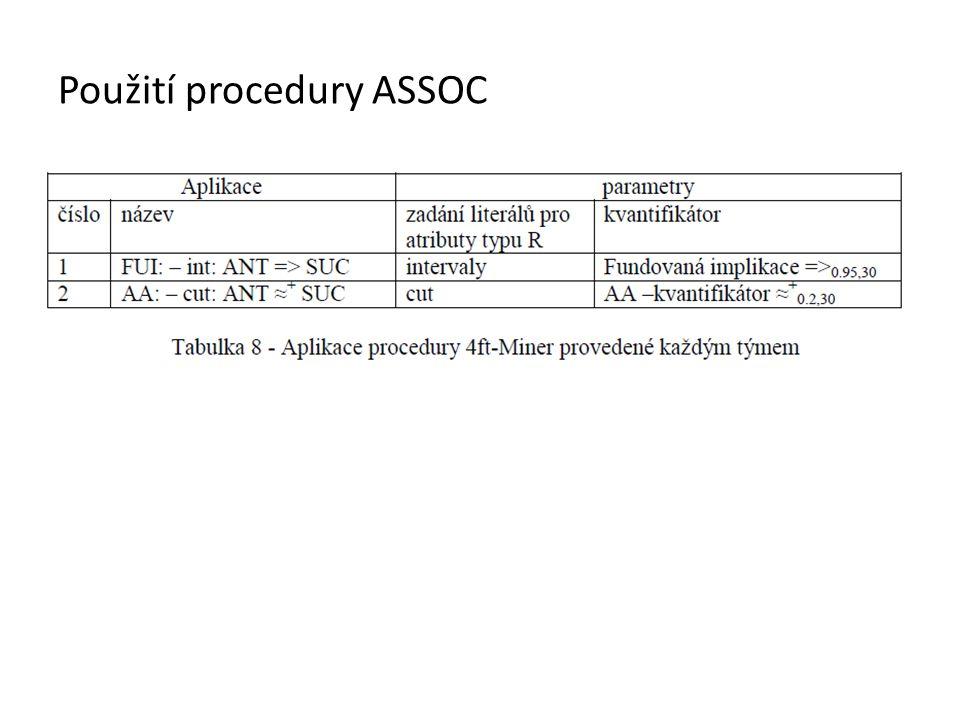 Použití procedury ASSOC